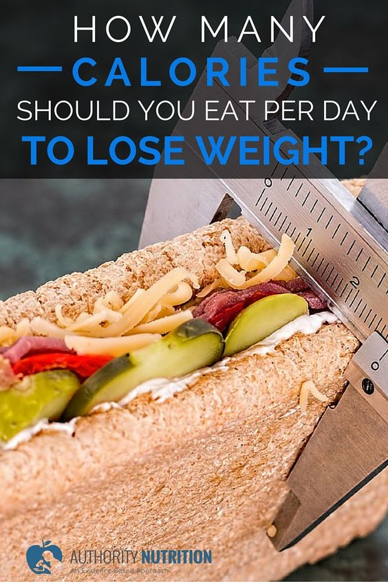 How Many Calories Should You Eat Per Day to Lose Weight ...