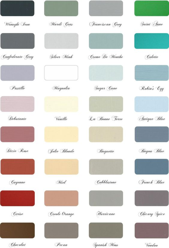 Color chart maison blanche paint company i so want to for Different paint colors
