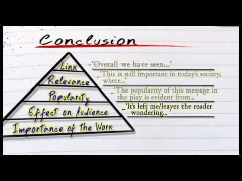 Importance of conclusion