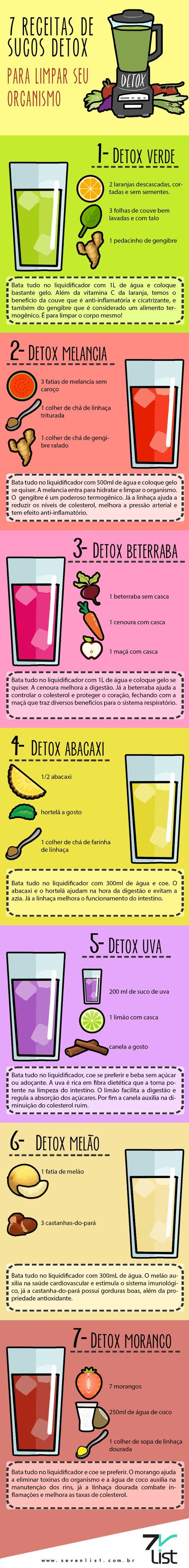 #infográfico #infographic #design #sucos #detox #sucosdetox #juice# #dieta #fitness #organismo #receitas #recipe #verde #melancia #beterra #abacaxi #uva #melão #morango #bebida #bemestar #viverbem #saúde www.sevenlist.com.br:
