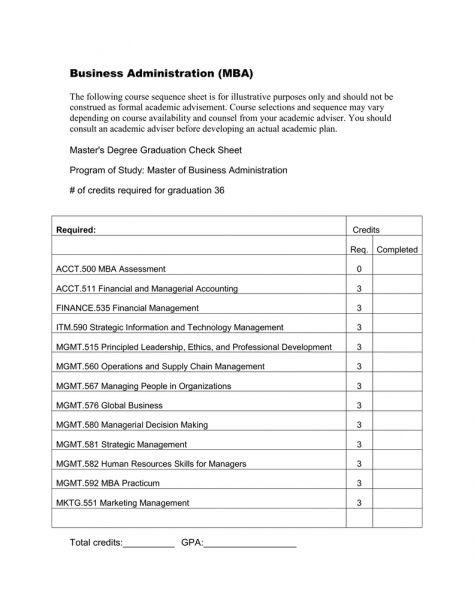 11 Economics Math Equation Worksheet Mba Math Economics Mba