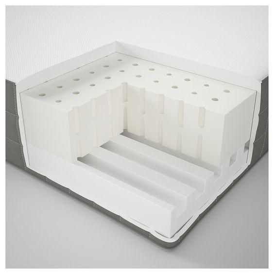 IKEAのおすすめマットレス10選!ベッドベースやカバー、パッドなどオプションも充実