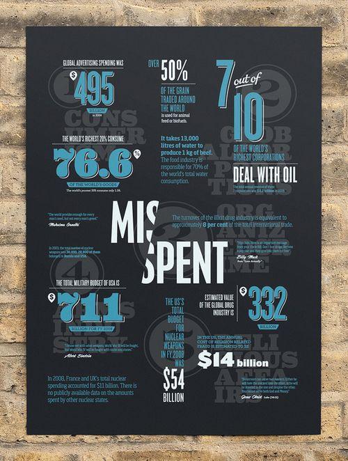 Informational poster design by Ervin Esen | Design Inspiration ...