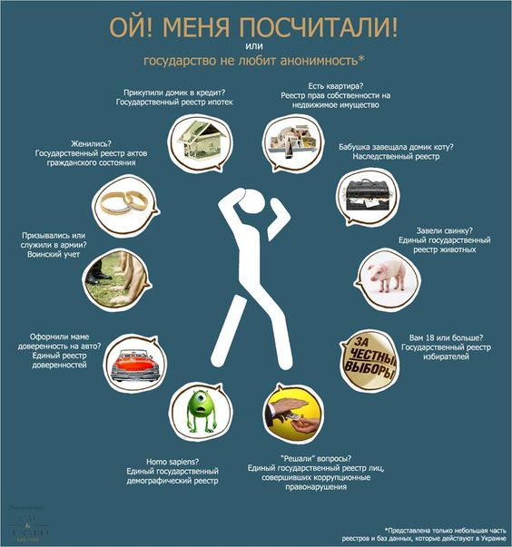 Специально для Forbes. Украина