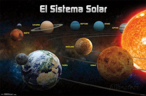 El Sitema Solar 2013 (Solar System Spanish) Posters at AllPosters.com