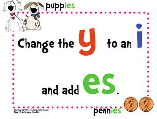 Changing a y to an i and adding es poster