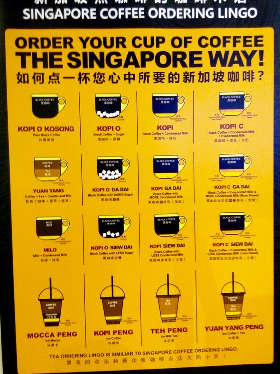 Pin On Singapore Delicacies
