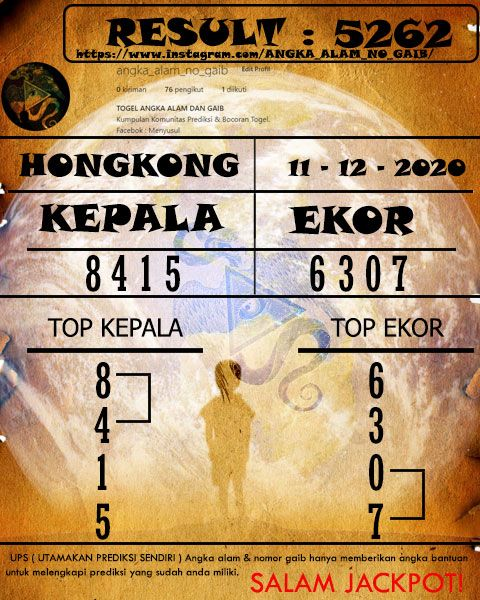Data Hk Master Harian : master, harian, Togel, Master, Harian