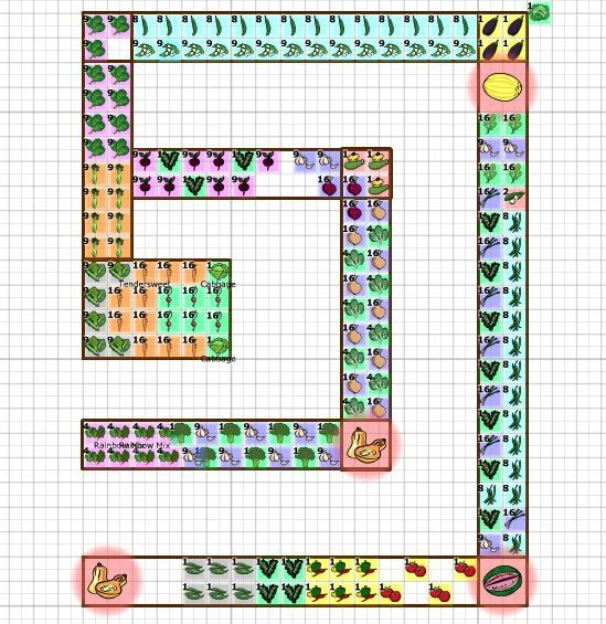 Square Foot Garden Plans And Layouts Garden Plans Square Foot