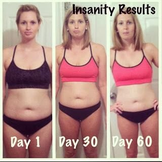 Images of Insanity Results Without Diet - #rock-cafe
