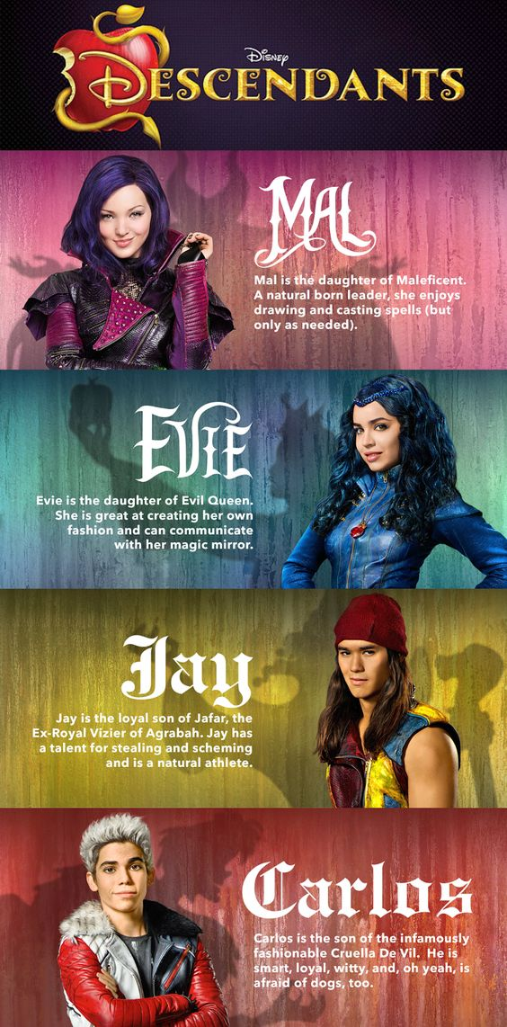 Timeout with Mom: Disney's Descendants: Mal's Evil Apples