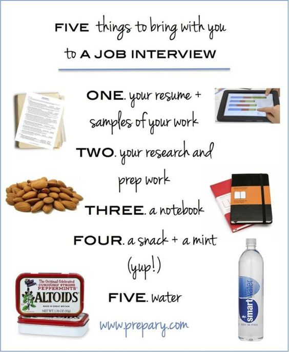 infographic  How to Prepare for a Job Interview The 25-Minute