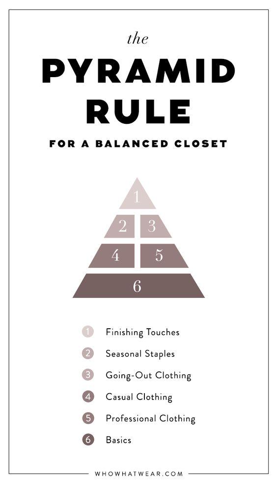 Build the perfect wardrobe.