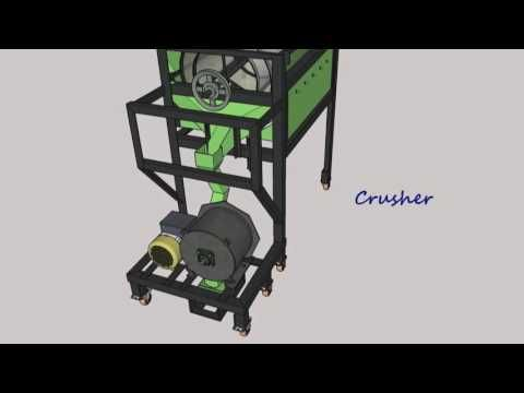 3d Animation Of Trommel With Impact Mill Rock Crusher Youtube Engineering Student Science And Technology Applied Science