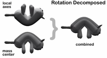 In a publication, researchers from the University Georgia Tech presented an algorithm that optimizes the planning of holonomic trajectory - which can perform independently two translations and rotation - inspired by the cat falls. It can guide an articulated robot, through configuration changes, to take a position to reduce the landing impact.