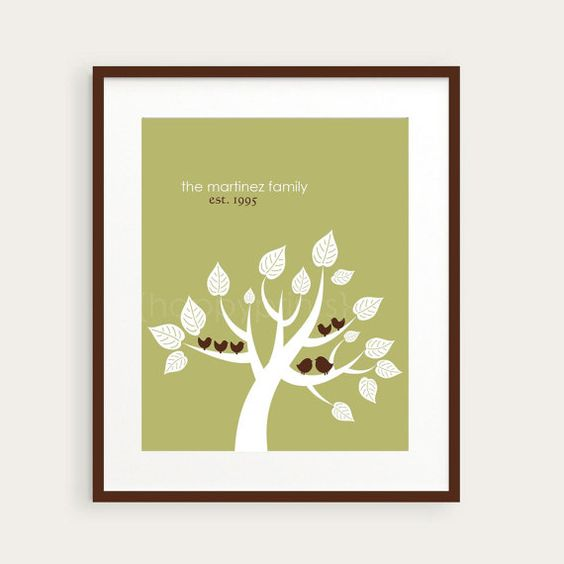Personalized Family Tree Wall Art Home Decor By