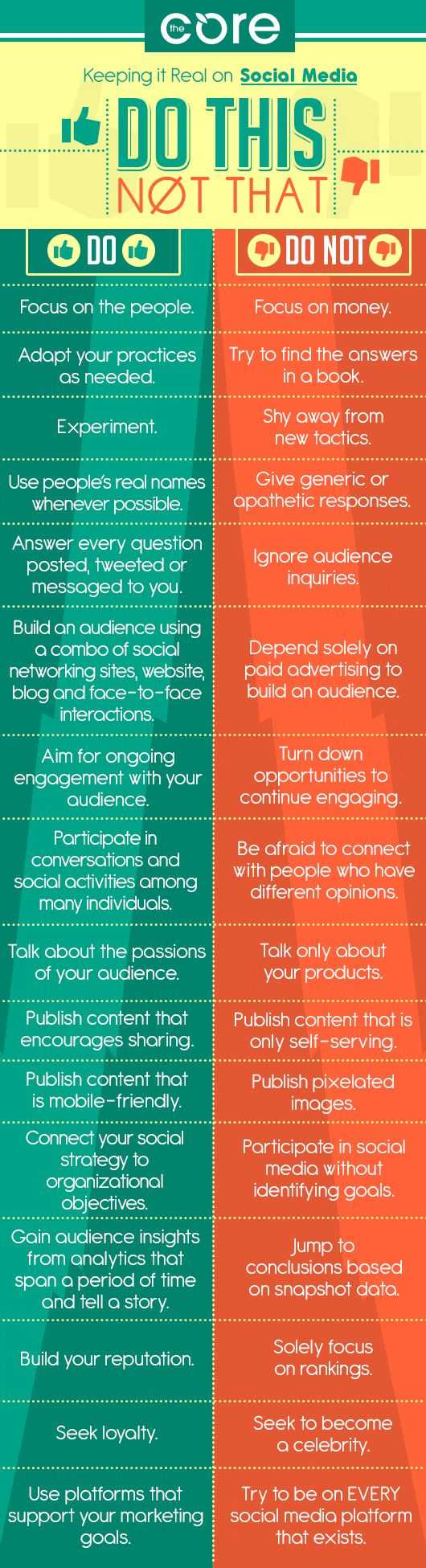Need a simple list of what to do and what not to do on #SocialMedia? This is a great list where you can encourage engagement and do the right things. Perfect if you aren't sure where to start! #SocialMediaMarketing #SocialMediaManagement