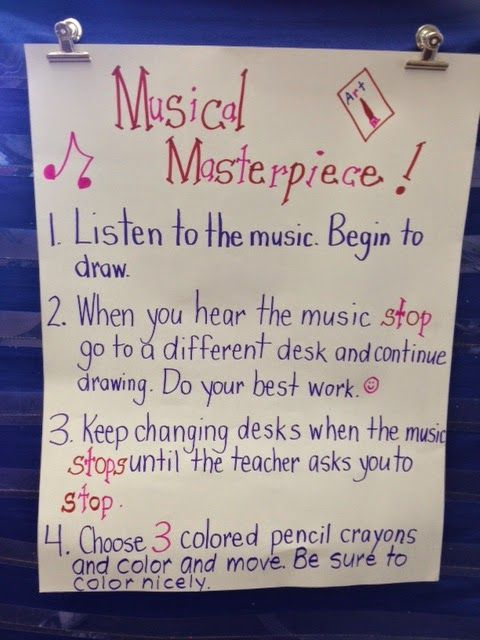 Musical Masterpiece: TheWriteStuffTeaching This would be so cute! and a good way to work in some standards. ;)