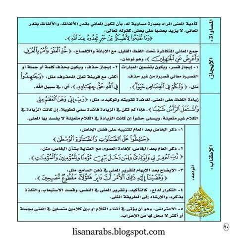 Pin By Abditch219 On اللغة العربية Islam