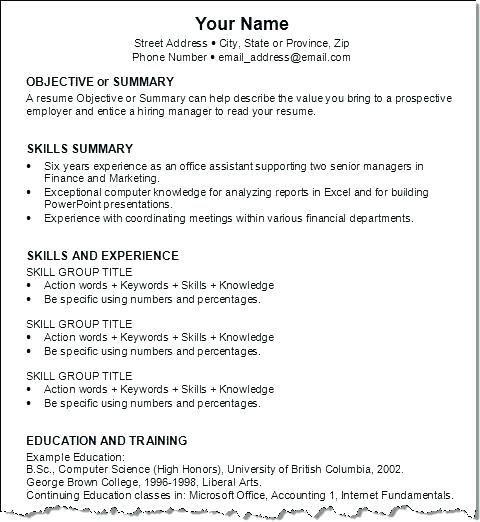 Job Resume Creator Lebenslauf Vorlagen Resume Resumeexamples Resumetemplates Curric Functional Resume Template Job Resume Free Resume Template Download