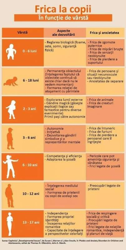 hematurie și pierderea în greutate)