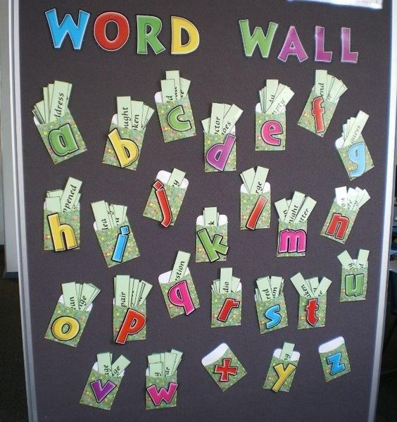 Teacher's Pet – Ideas & Inspiration for Early Years (EYFS), Key Stage 1 (KS1) and Key Stage 2 (KS2) | Word Wall