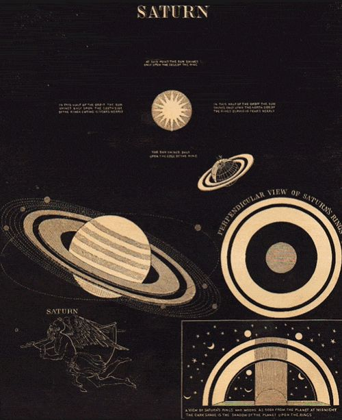 Asa Smith's Illustrated Astronomy