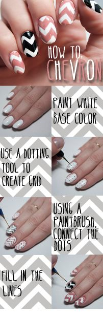 How To Create Chevron Nail Art Black And Nails Tutorial