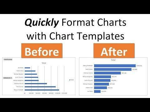 How To Create Chart Templates For Default Chart Formatting In