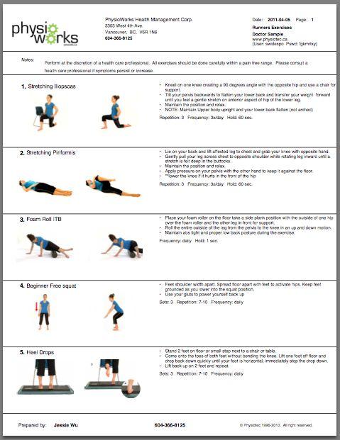 gluteus medius strengthening exercises - Google Search ...