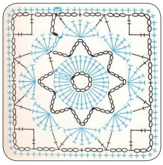 Patrones de cuadros a crochet buscar con google - Cuadraditos de crochet ...