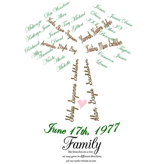 35th Wedding Anniversary Gift Ideas For Parents: Family Tree For My Parents 35th Wedding Anniversary!