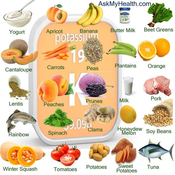 Causes Of Kidney Failure In Adults Potassium rich foods, Food - potassium rich foods chart