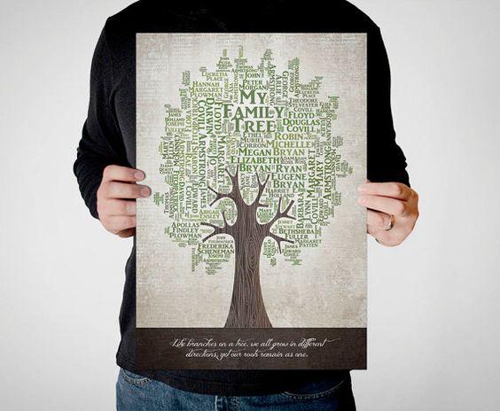 Family Tree Wedding Gift: Custom Family Tree Print, Personalized 40th Anniversary