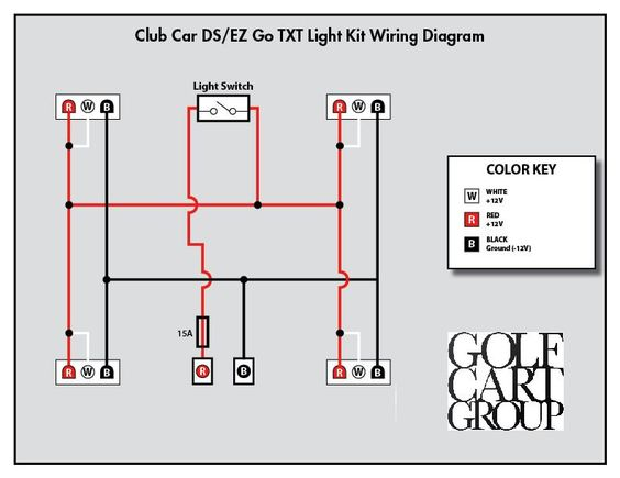 fc9bb717d8510673231eb65001c918ac electric golf cart car lights club car light wiring diagram on 36v electric golf cart wiring wiring diagram for club car electric golf cart at readyjetset.co