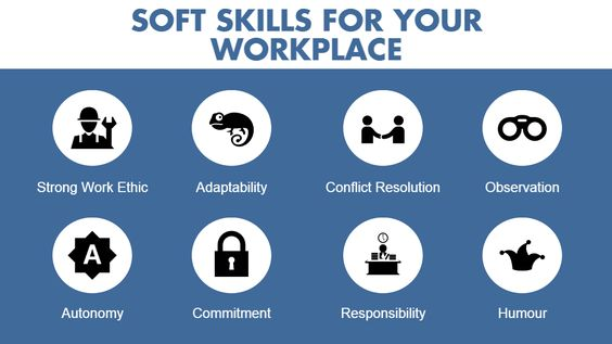 Soft skills for your workplace