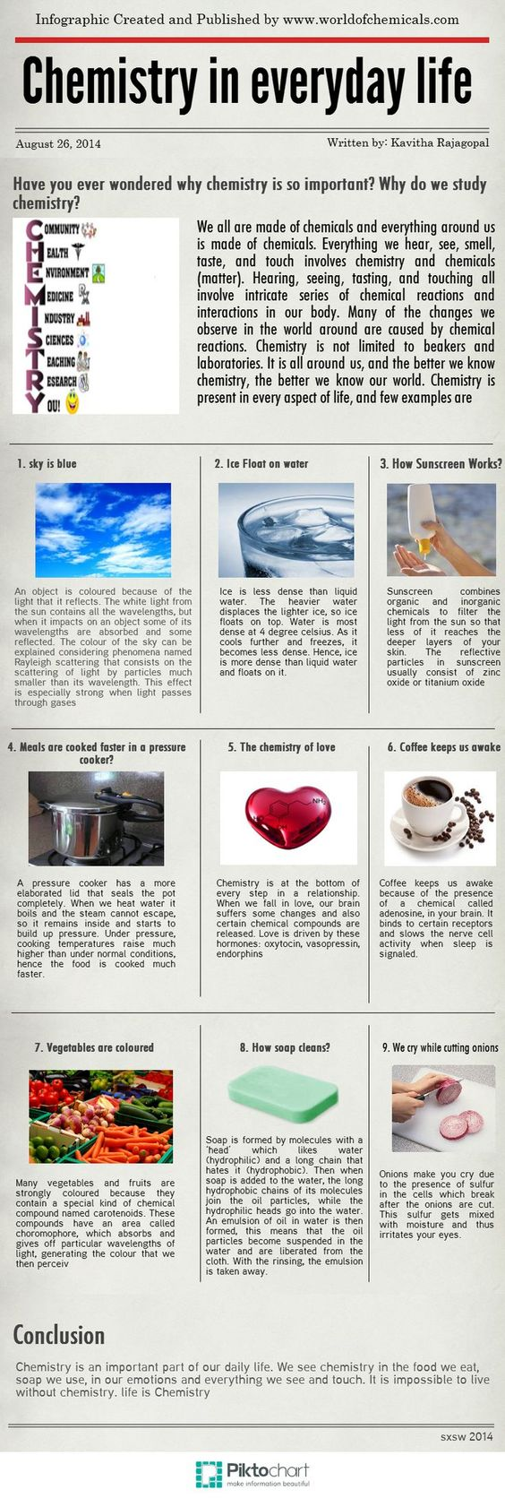 Chemistry in everyday life Have you ever wondered why chemistry is so important? Why do we study chemistry?  We all are made of chemicals and everything around us is made of chemicals. Everything we hear, see, smell, taste, and touch involves chemistry and chemicals (matter). Hearing, seeing, tasting, and touching all involve intricate series of chemical reactions and interactions in our body