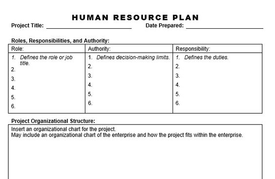 Human Resource Plan  HttpWwwPlanningengineerNetHuman