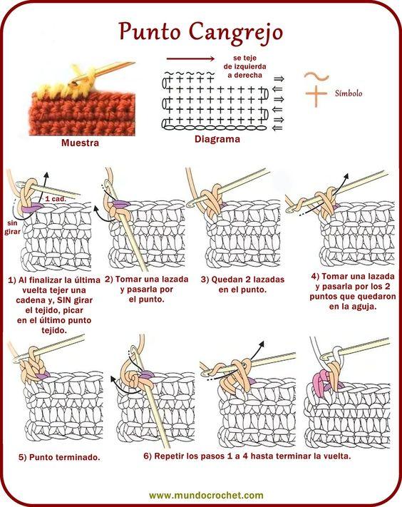 Punto cangrejo reverse single crochet - Puntos crochet trapillo ...