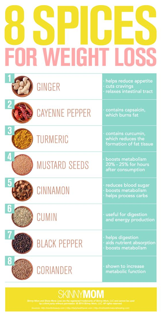 Add these spices to your food for more than just added flavor.: