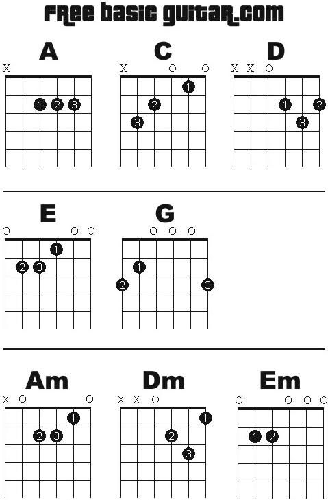 Guitar Strings Notes Chart Of this chord chart Guitar - guitar chord chart
