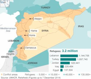 UN asks West to accept more Syrian Refugees
