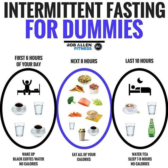 fasting diet how does it work