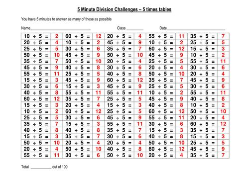100 question speed division challenges set 1 of 4 | 100 question ...
