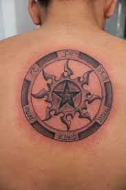 Resultado de imagem para tatuagens desenhos circulos