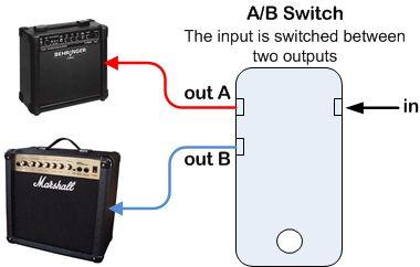 A B Switch Diagram Explanation DIY Pedals Pinterest