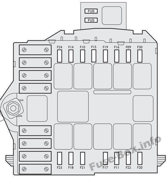 under hood fuse box diagram fiat idea (2012) fuse box hummer fuse box fiat idea fuse box #2
