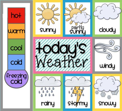 How adorable is this weather chart put it in your weather station