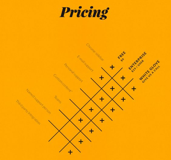 One of the most interesting pricing page designs.