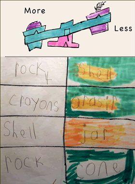 mass preschool teaching measurement to kindergarten and preschool 108